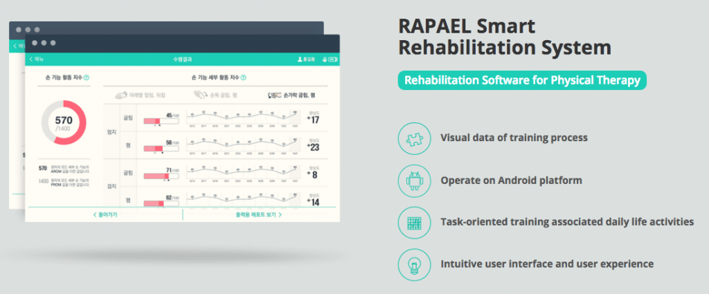 Rapael Smart Glove et son application