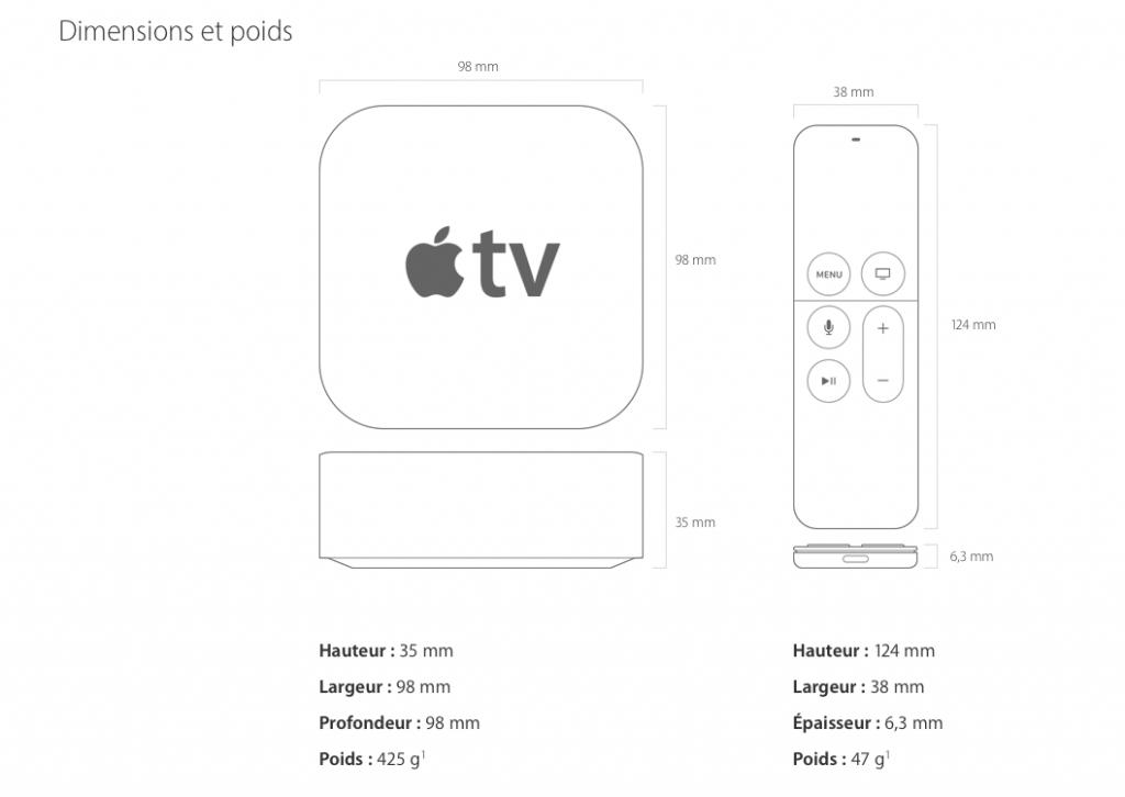 Voilà les dimensions du nouvel Apple TV