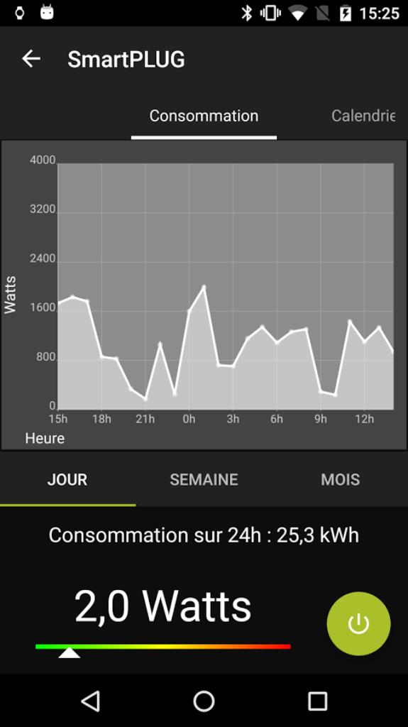 consommation electrique de la smartplug