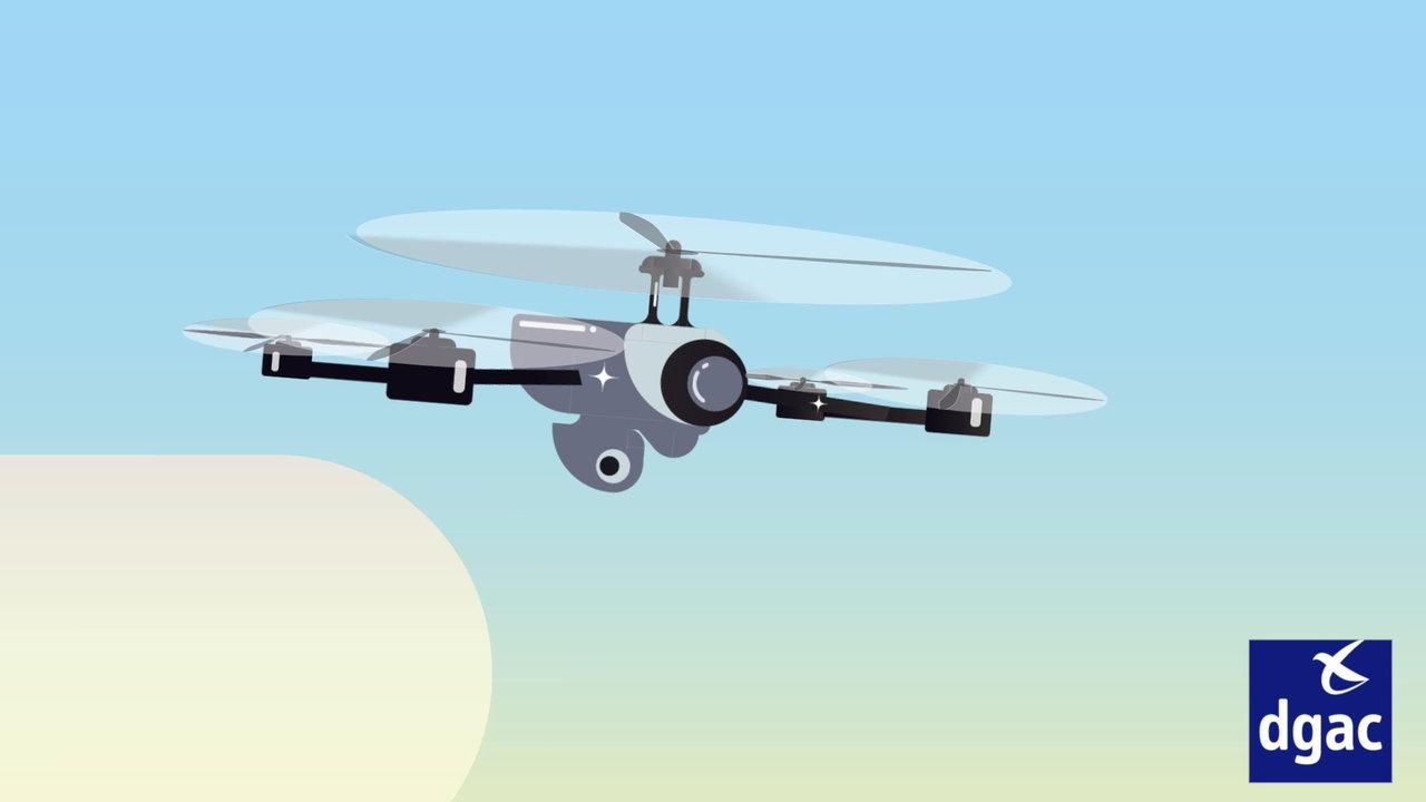 Lois pour l'utilisation des drones