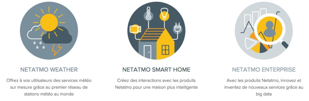 Trois programmes netatmo Connect