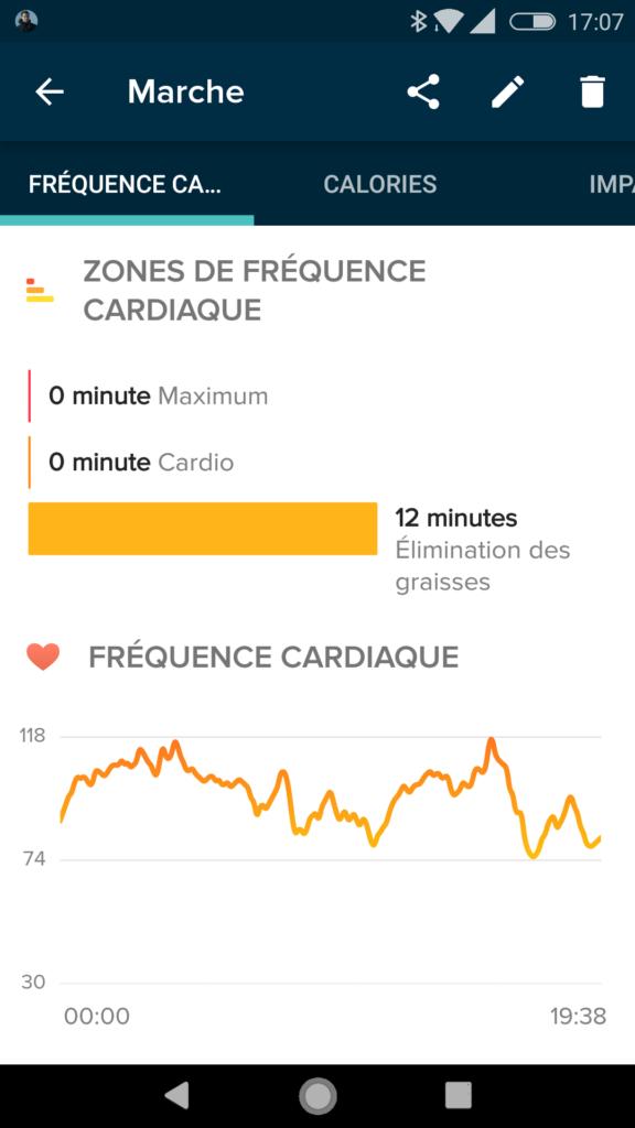 Le suivi du rythme cardiaque semble pertinent.
