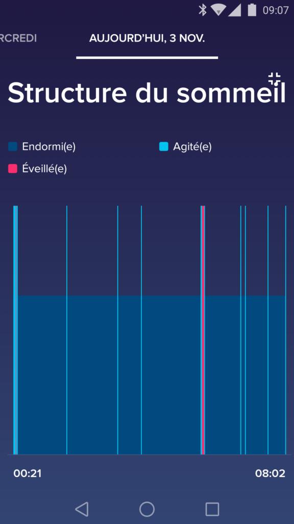 Le Fitbit Flex 2 peut analyser votre sommeil.