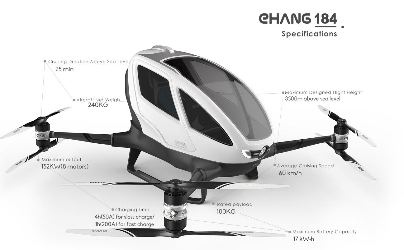 Ehang 184 : le premier drone taxi prêt à voler dès cet été 2017