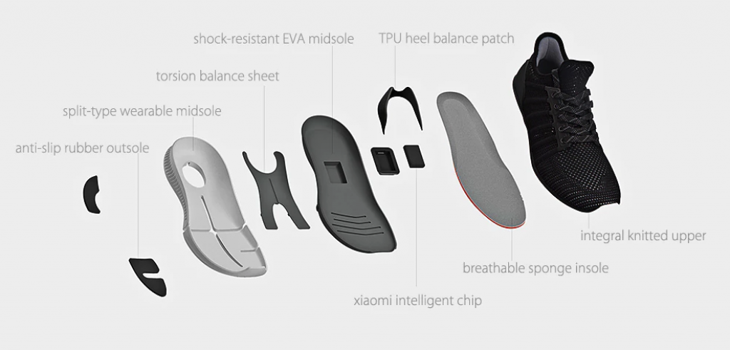 Composition chaussures Xiaomi