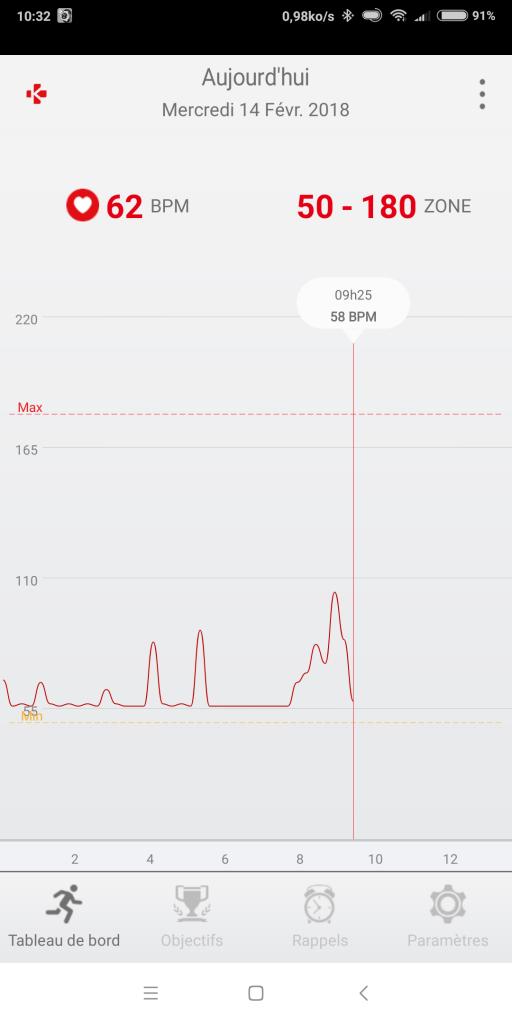 ZeTime suivi rythme cardiaque